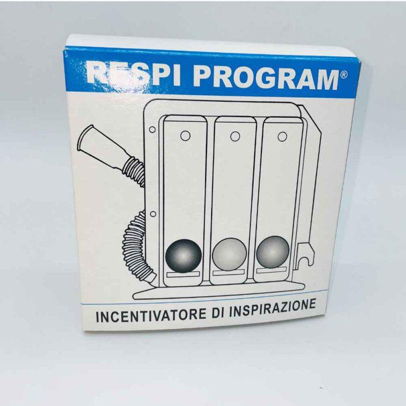 Respirogram